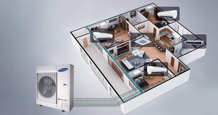 Samsung FJM